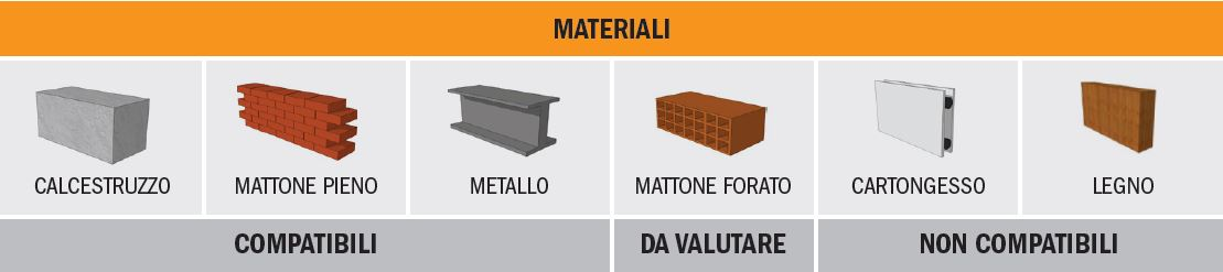 Materiali pareti compatibili Wall
